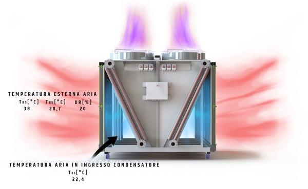 PreCooll_condensatore